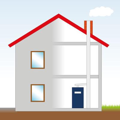 Abgassysteme für Brennwertkessel