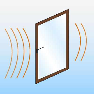 Welche Schallschutzklassen gibt es für Fenster?