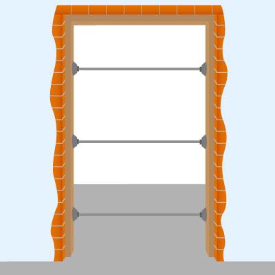 Wie werden Türzargen eingebaut?